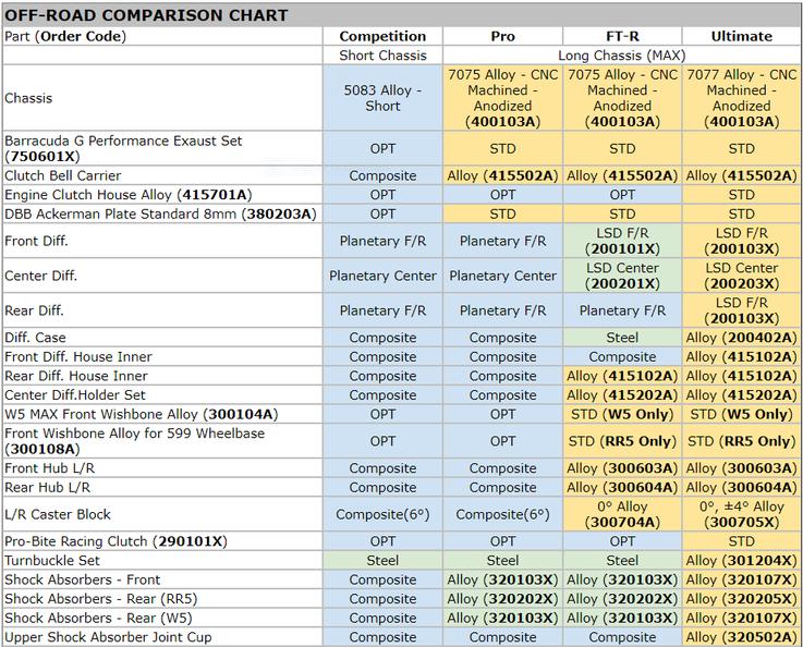 Présentation MCD RR5 Max FTR 2021 20210118185556-fc1ce05f-me