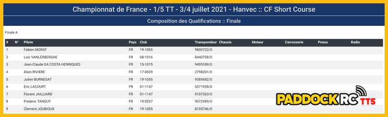 La 1ère manche de CF  hanvec 3 juillet 2021 - Page 2 20210704100749-f29ca5dd-me