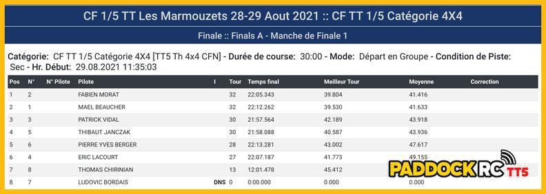 CF TT 1/5ème aux Marmousets du 28 & 29 août 2021 20210829120622-c099c21f-me