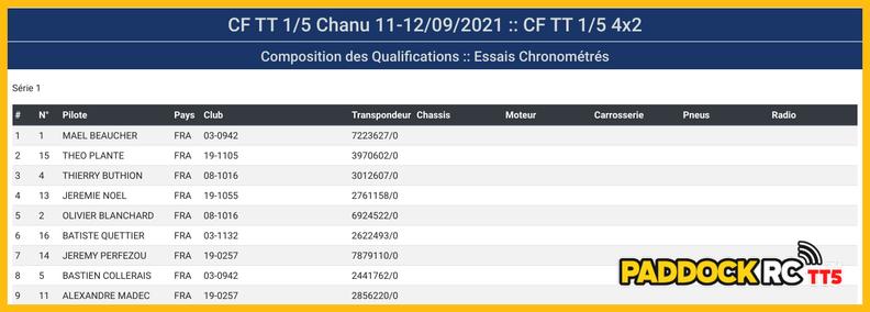 CF3 2021 - Chanu du 11 et 12 septembre 20210911091821-bfc7b438-me