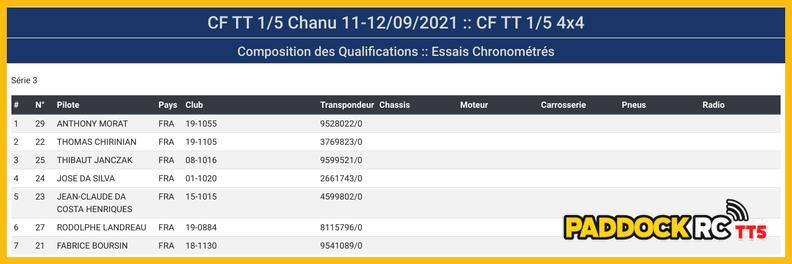 CF3 2021 - Chanu du 11 et 12 septembre 20210911091823-f57316e4-me