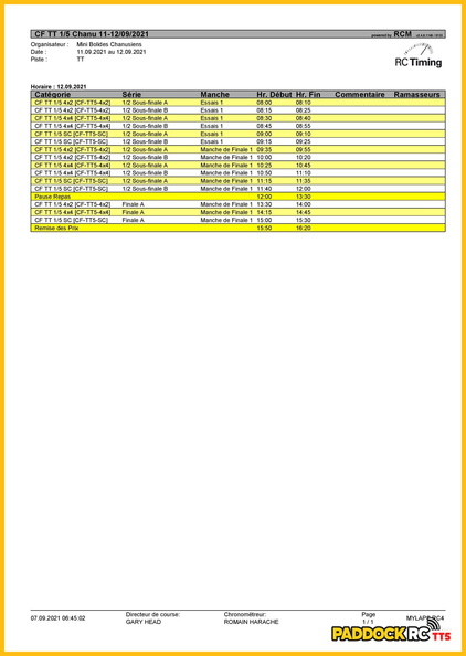 CF3 2021 - Chanu du 11 et 12 septembre 20210911091828-bfe5252b-me