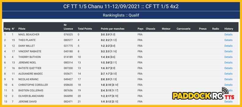 CF3 2021 - Chanu du 11 et 12 septembre 20210911192344-1107a0e0-me