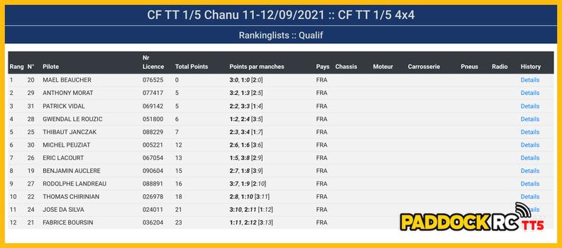 CF3 2021 - Chanu du 11 et 12 septembre 20210911192349-4d2497f7-me