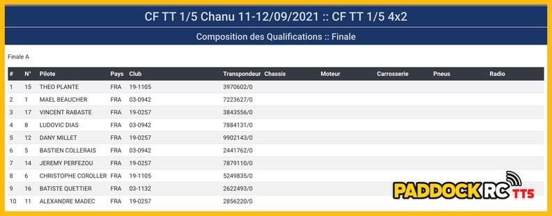 CF3 2021 - Chanu du 11 et 12 septembre 20210912135532-372d31b3-me