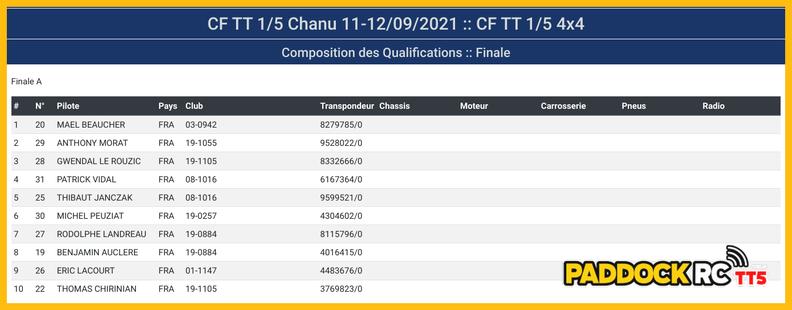 CF3 2021 - Chanu du 11 et 12 septembre 20210912135533-083d84f4-me