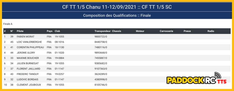 CF3 2021 - Chanu du 11 et 12 septembre 20210912135534-a955ed8f-me