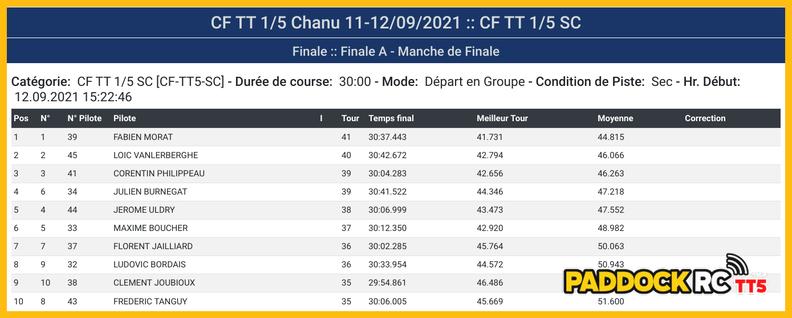 CF3 2021 - Chanu du 11 et 12 septembre 20210912155654-3c246bf2-me